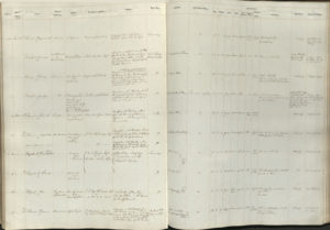 Photograph of double page spread of Victorian-era register for Bodmin gaol.