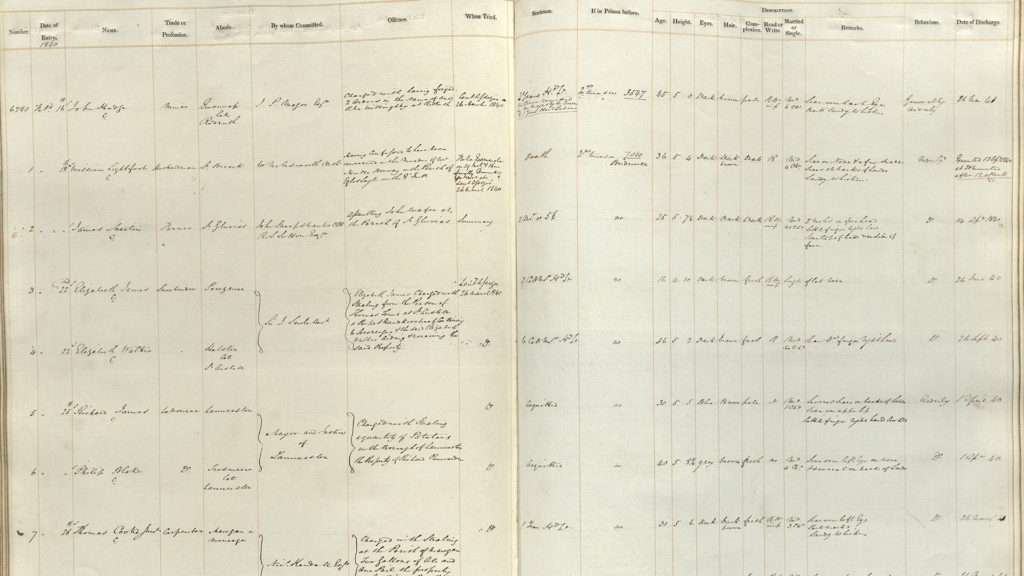Colour photograph of inside pages of a gaol register.