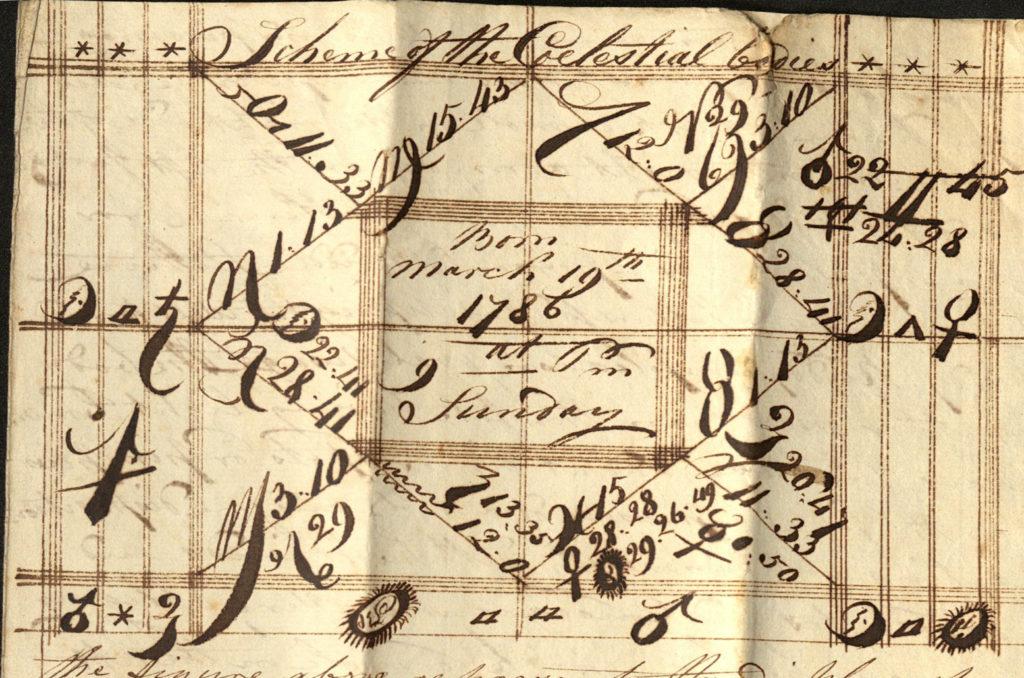 Scan of document showing handwritten astrological chart.