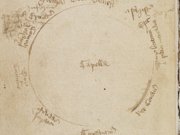Scan of page showing circular diagram with handwritten words in medieval Cornish.